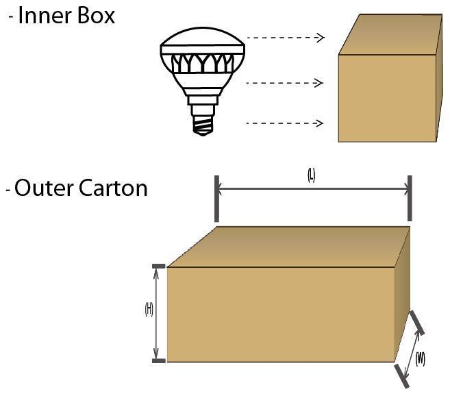 Packing diagram